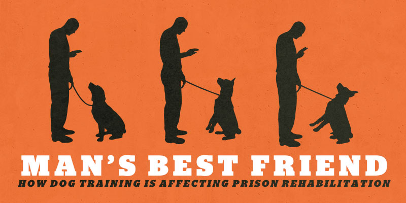 Man's Best Friend: Dog Training in Prison Rehabilitation-Header Image